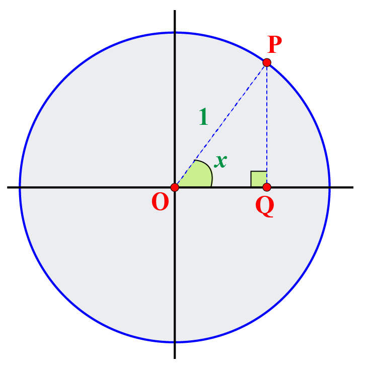 Defining the T-ratios of theta