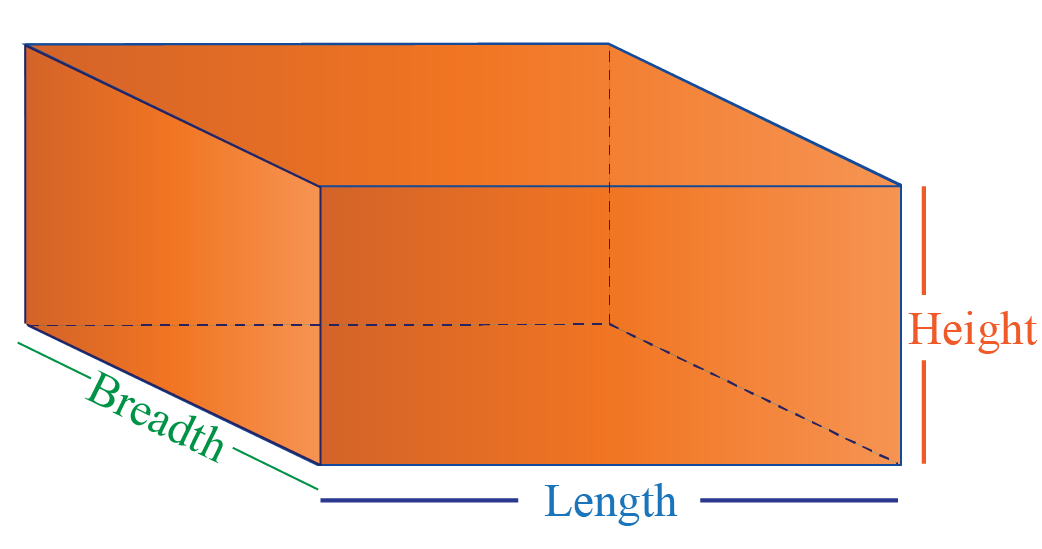 3d shapes with length, breadth, and height