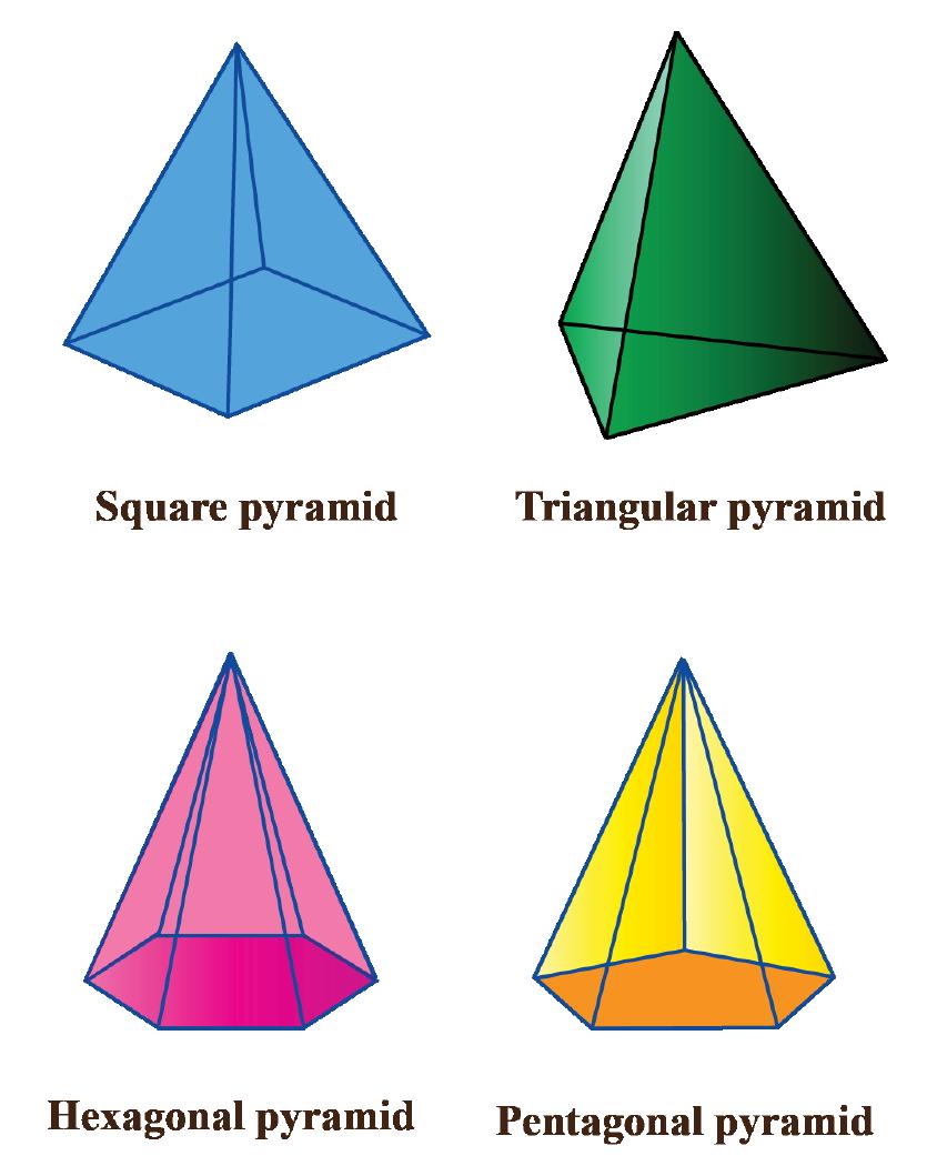 polygon-based pyramids - square, pentagonal, hexagonal, triangular