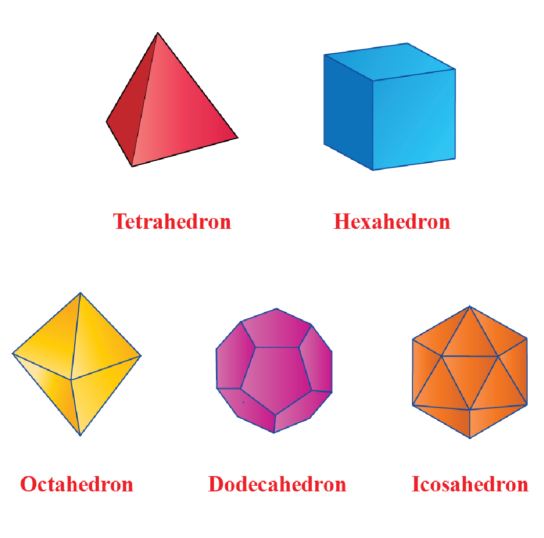 Colorful set of geometric shapes, platonic solids
