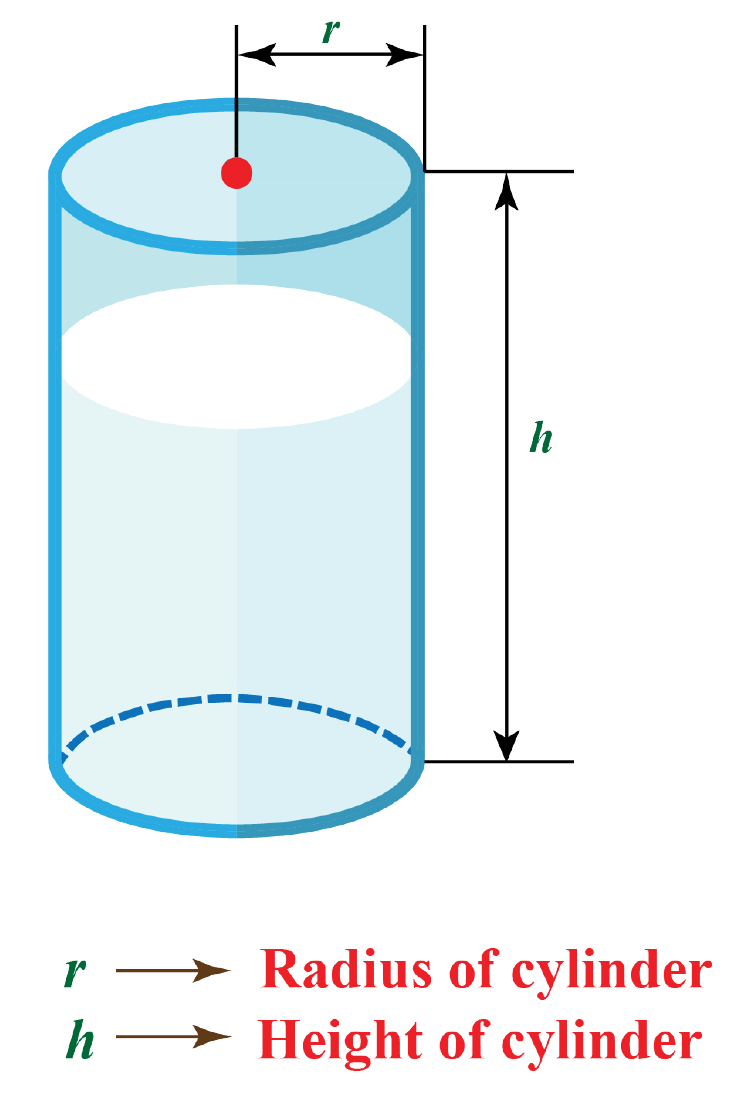 glass in the shape of cylinder