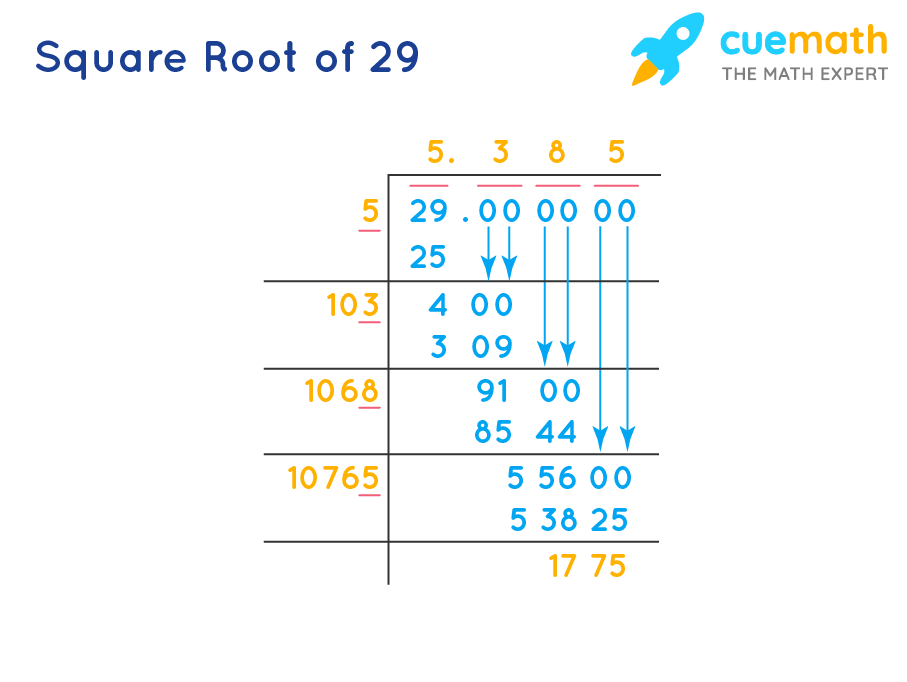 square root of 29