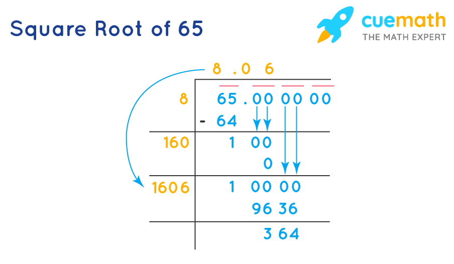 square root of 65 by long division