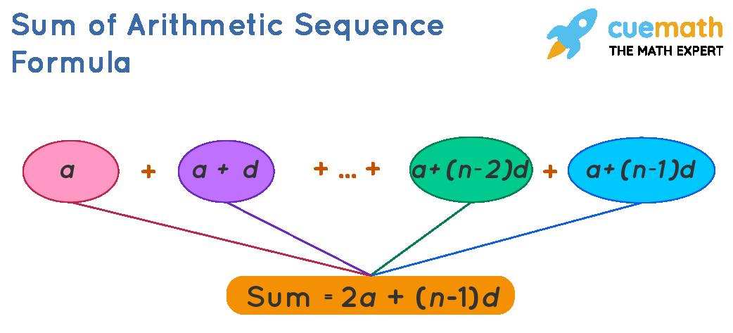 sum of arithmetic sequence formula