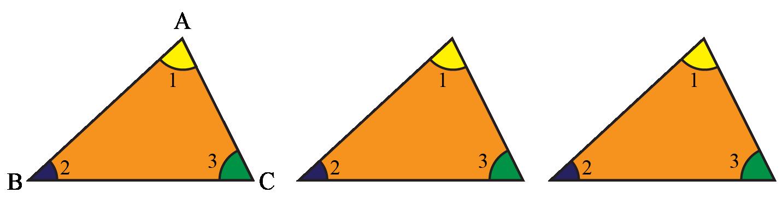 Angle sum theorem activity proof