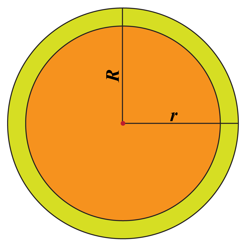 Formula of area of annulus