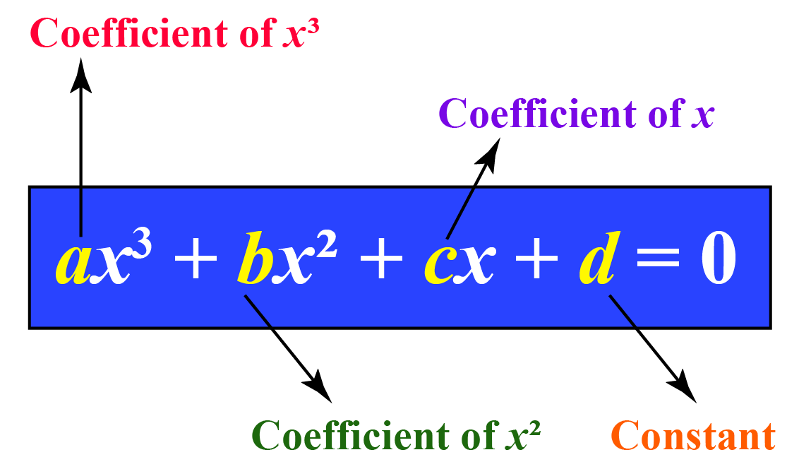 Standard form of a cubic equation