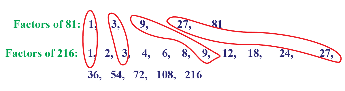 Factors Of 216 Cuemath Factors of 81 definition the factors of 81 are all the integers (positive and negative whole numbers) that you can evenly divide into 81. factors of 216 cuemath