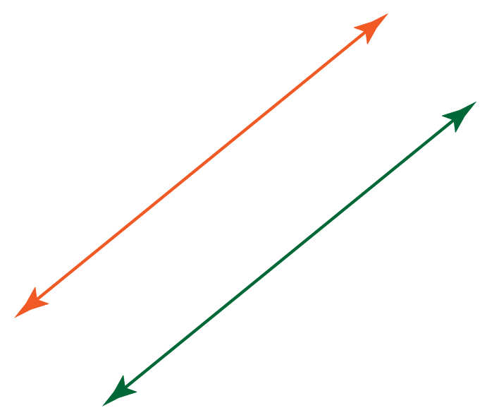 Illustration of Parallel Lines