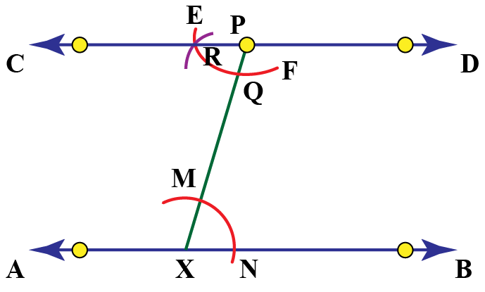 Steps for Constructing Parallel Lines