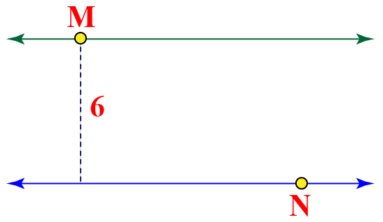 the shortest distance from M to the blue line is 6 units.