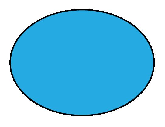 How an oval look like.