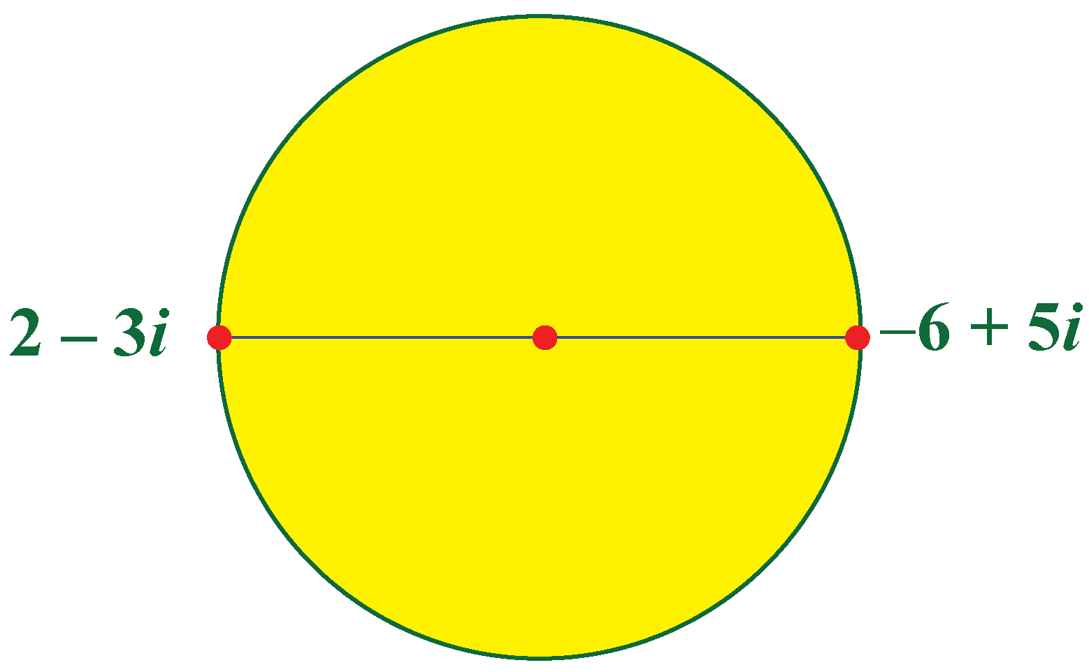 Find the coordinates of the center of this circle.