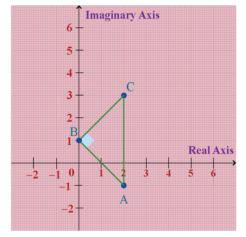 Solved problems: The coordinates are marked on the graph, thus forming a right-angled triangle.
