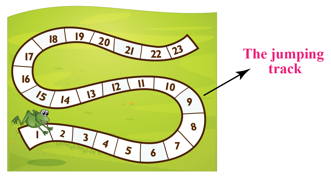 Jumping track game that uses multiples of 3