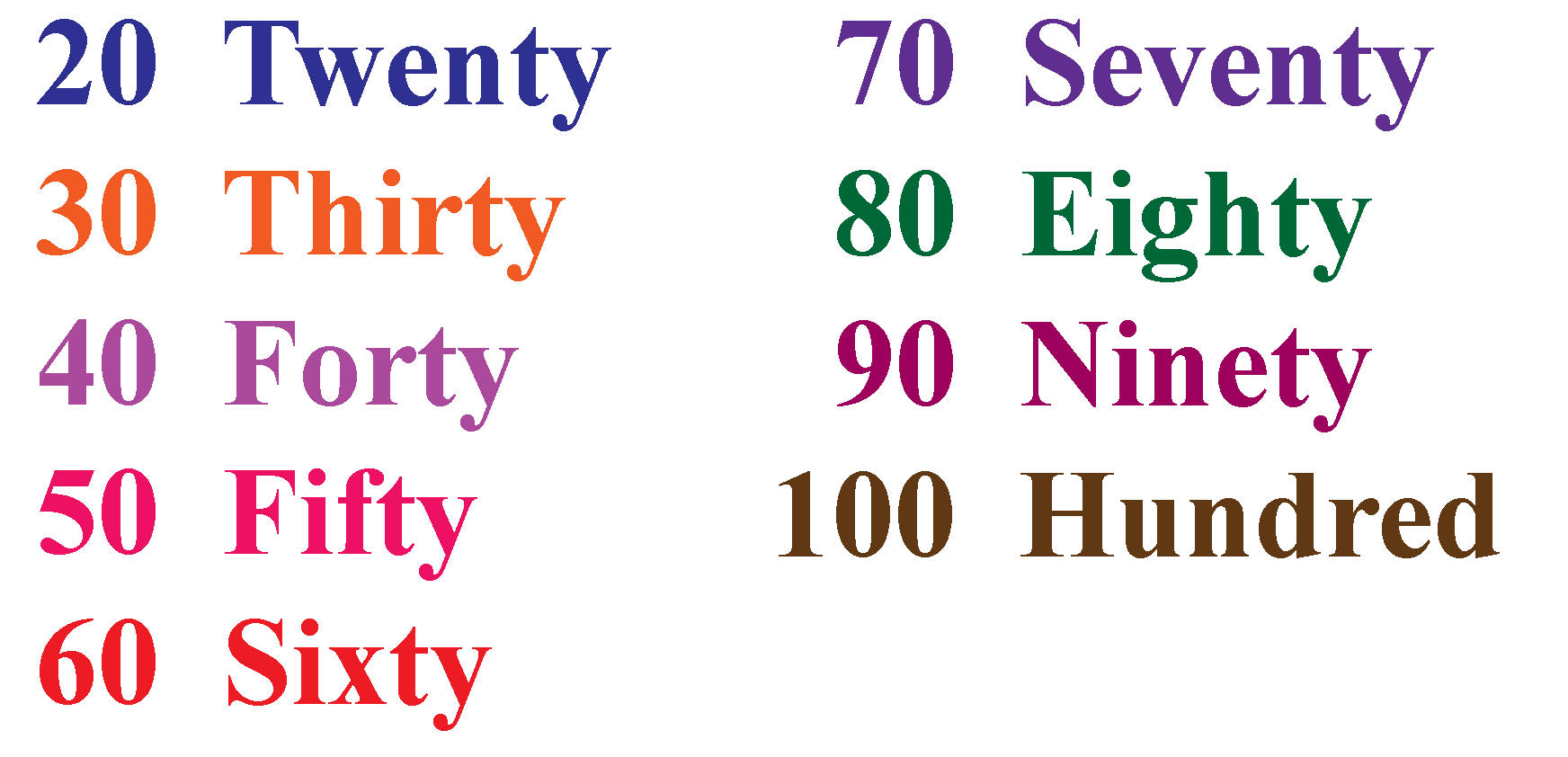 The numbers from 20 to 100 are written in numerals and words.