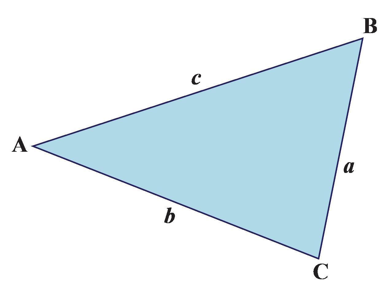 Illustration of law of sine