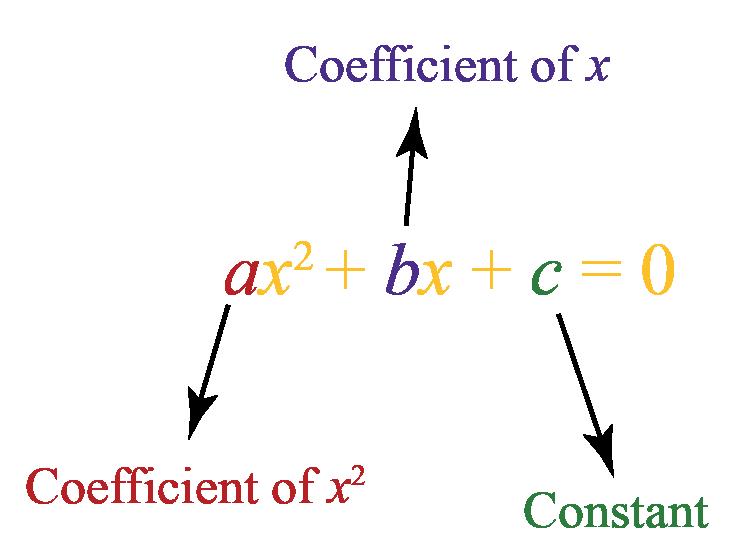 The standard form of a quadratic equation