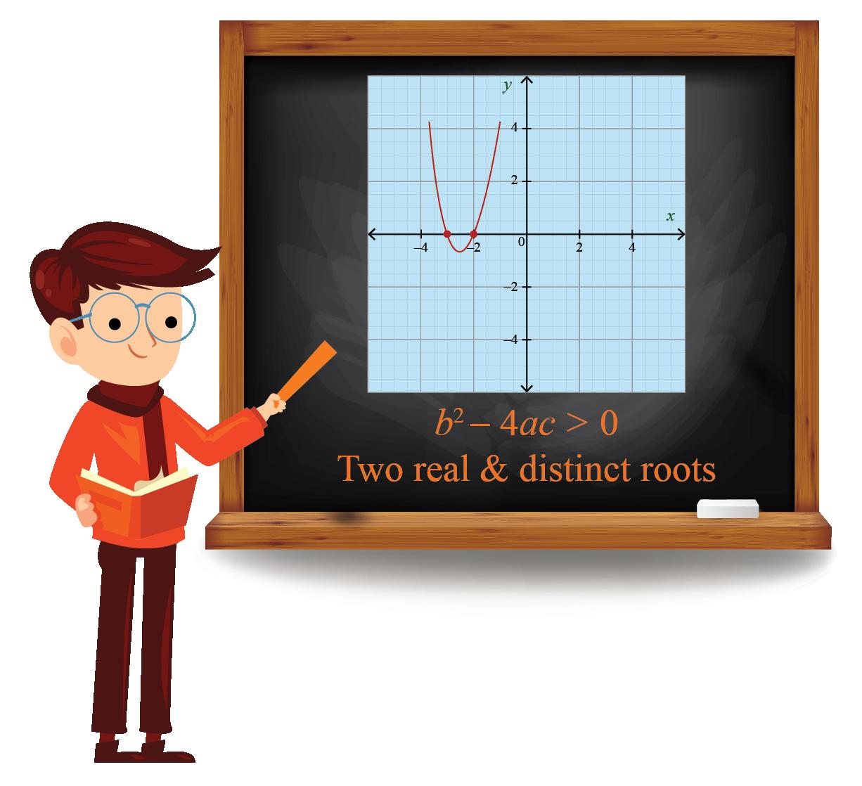 Quadratic distinct roots