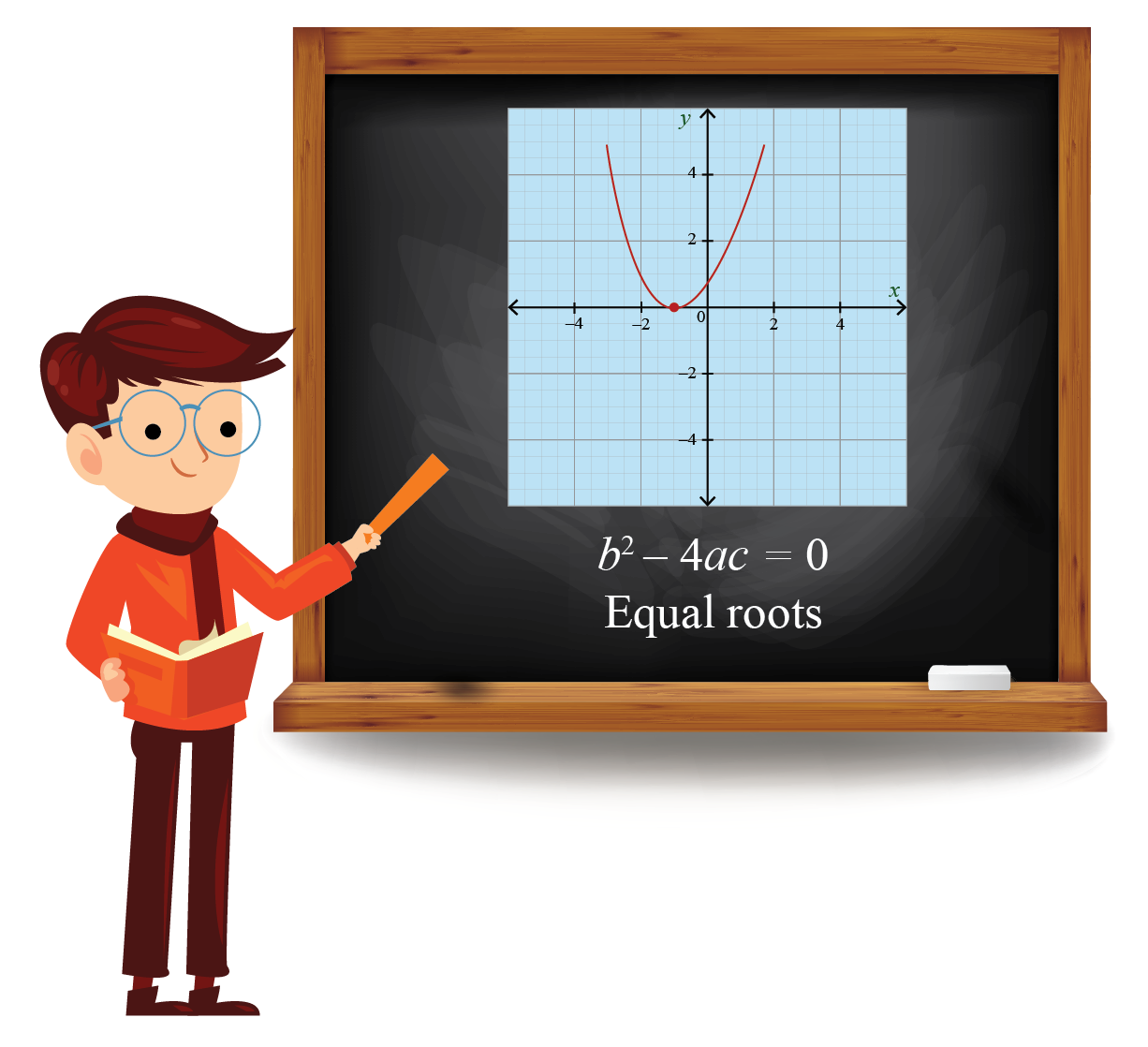 nature of roots of quadratic equation discriminant: real and repeated roots