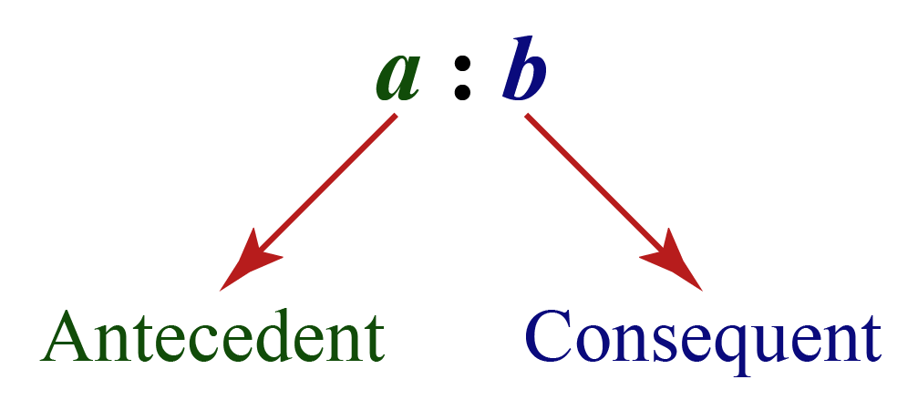 Ratio formula written as a:b