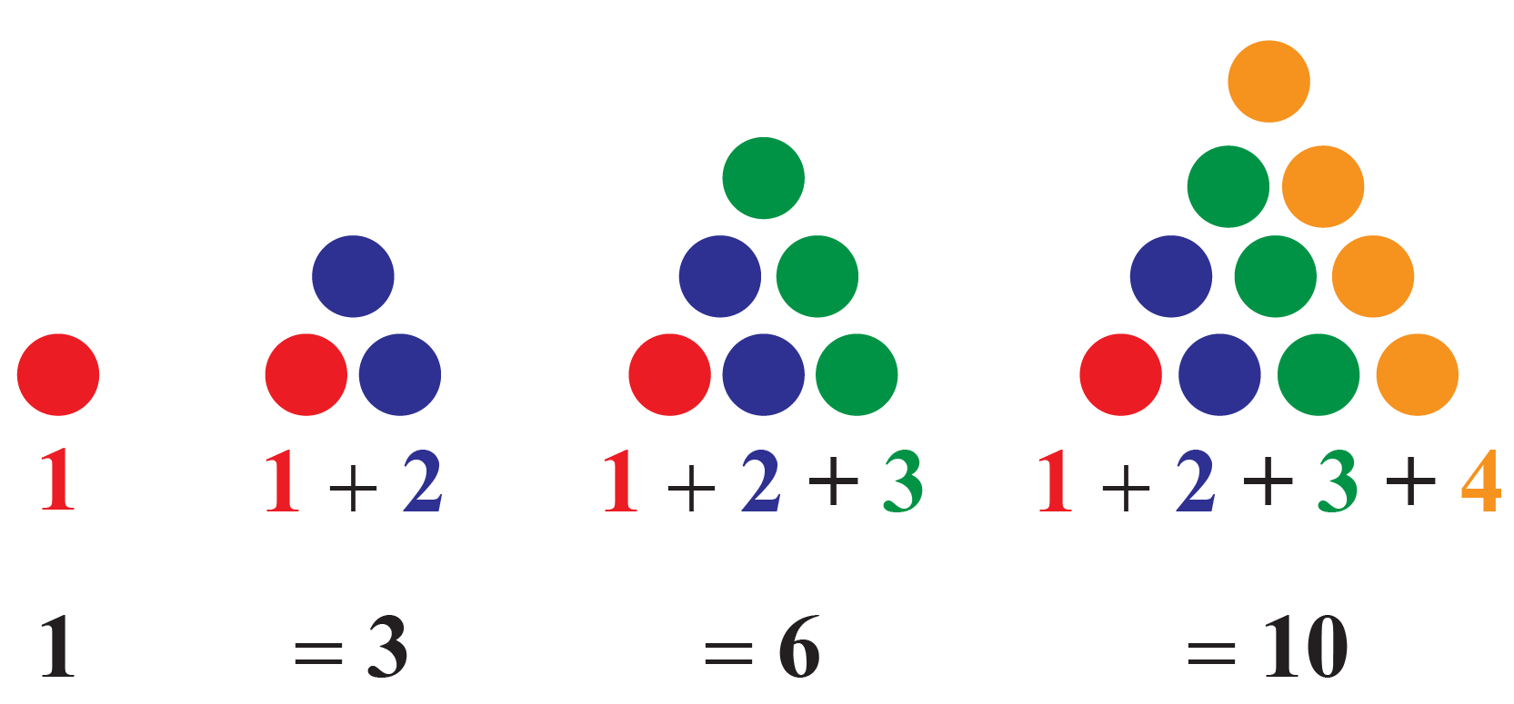 General form of triangular number sequence