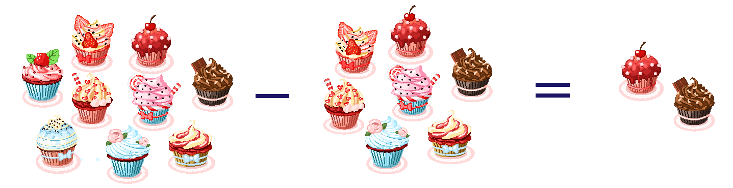 Explaining the meaning of subtraction using the cupcake example