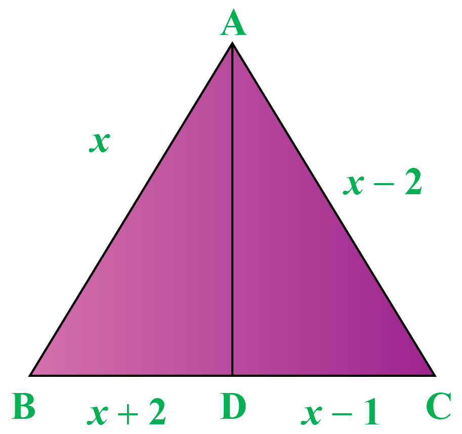 AD is the bisector of angle A