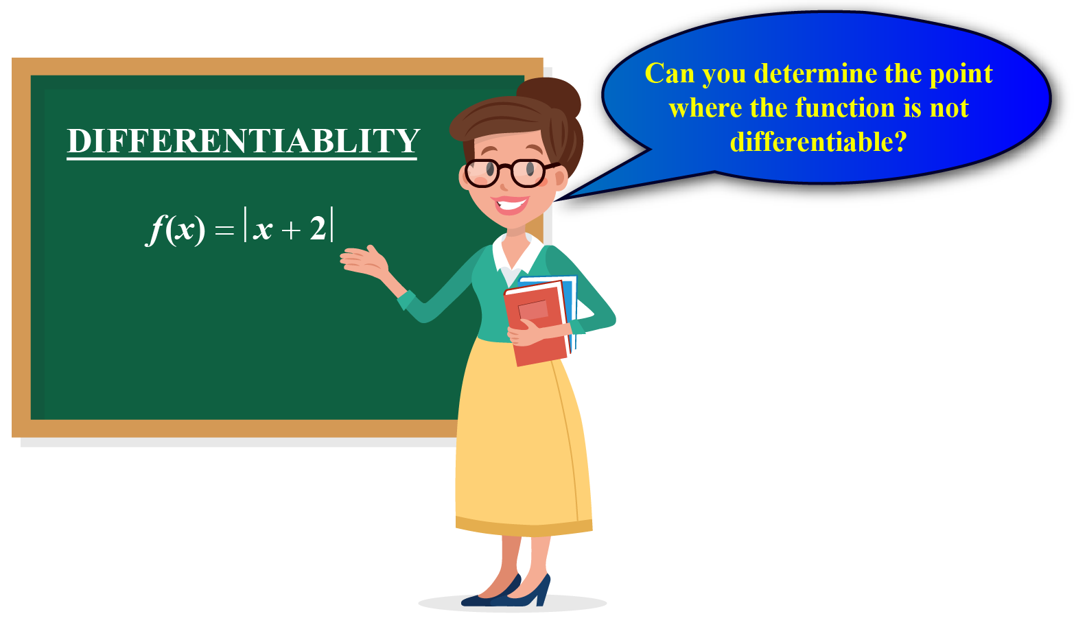 Find the differentiability of the given function