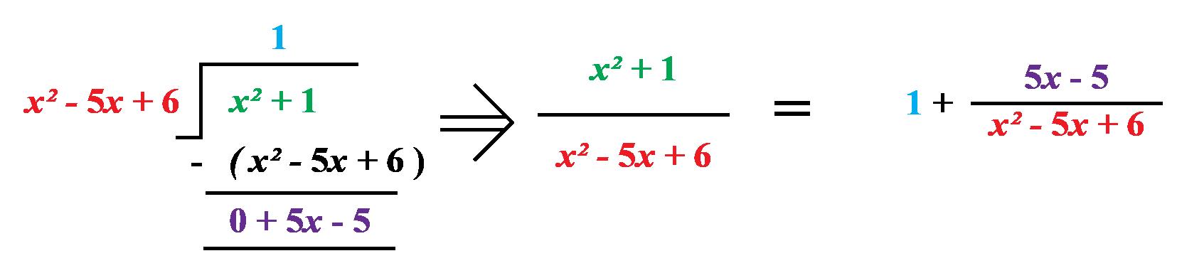 Long division method