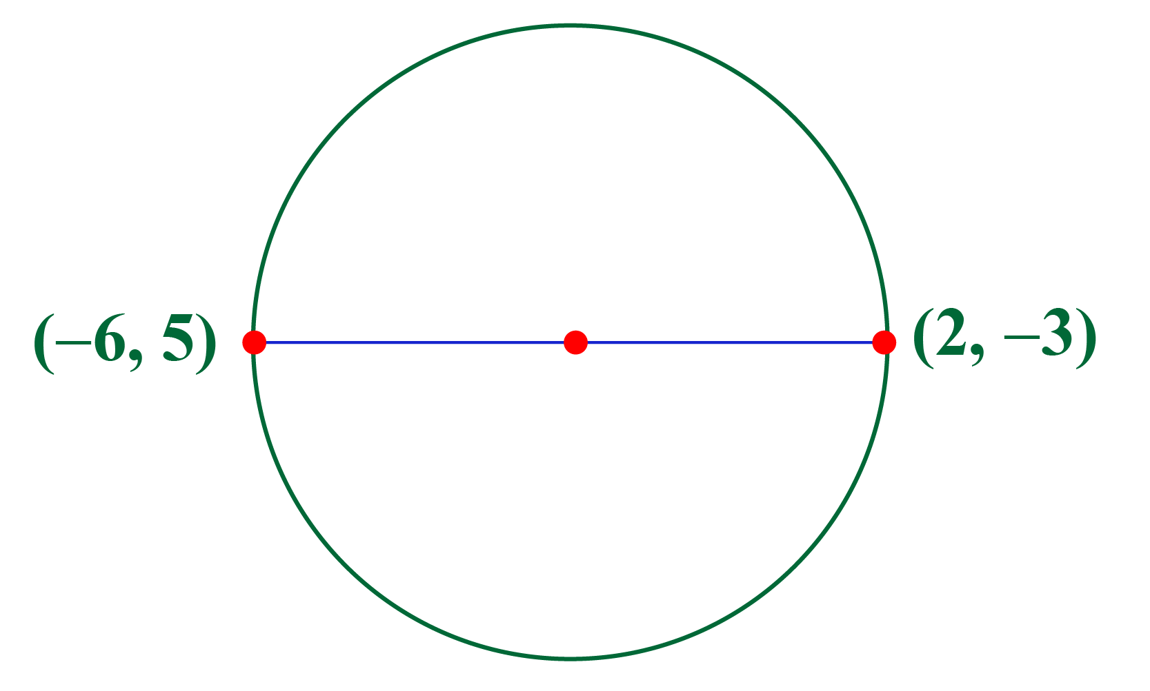 Find the center of a circle.