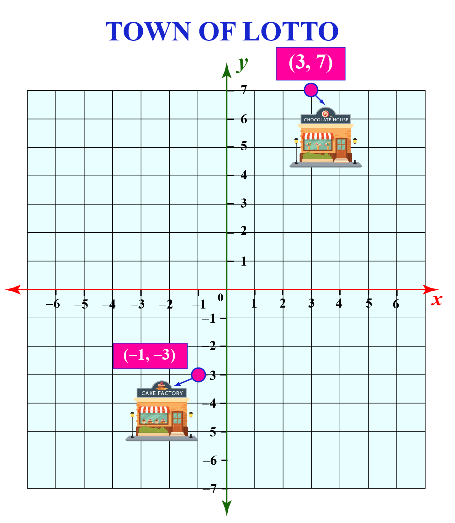 The map of town of Lotto