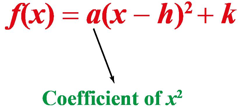 Vertex Formof Quadratic Function