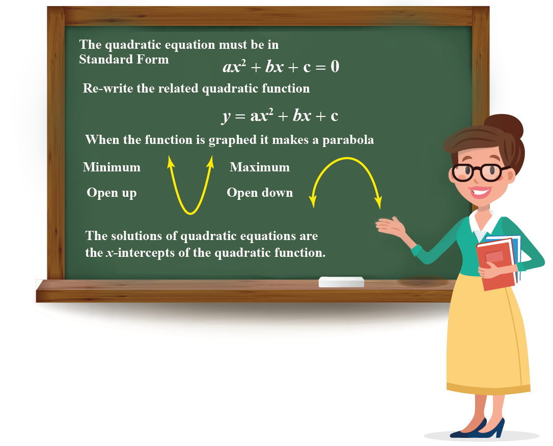 Difference in Quadratic equation and Quadratic function