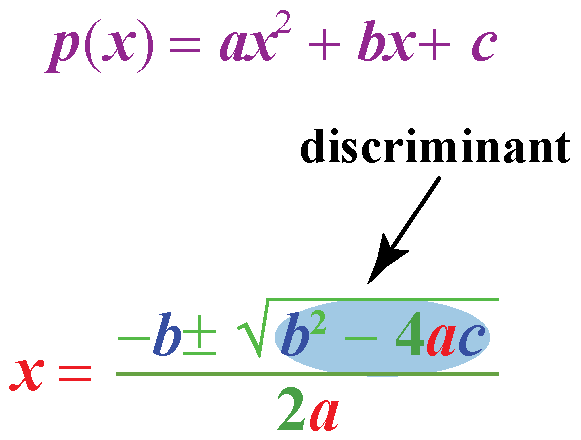 Quadratic formula to find zeroes of a quadratic polynomial