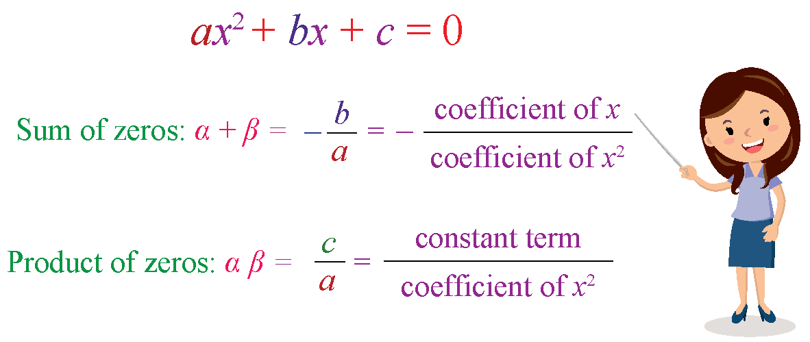 Quadratic Sum and product of Roots