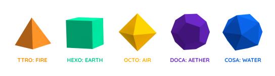 sacred solids