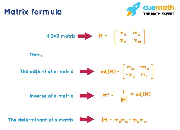 Matrix Formula