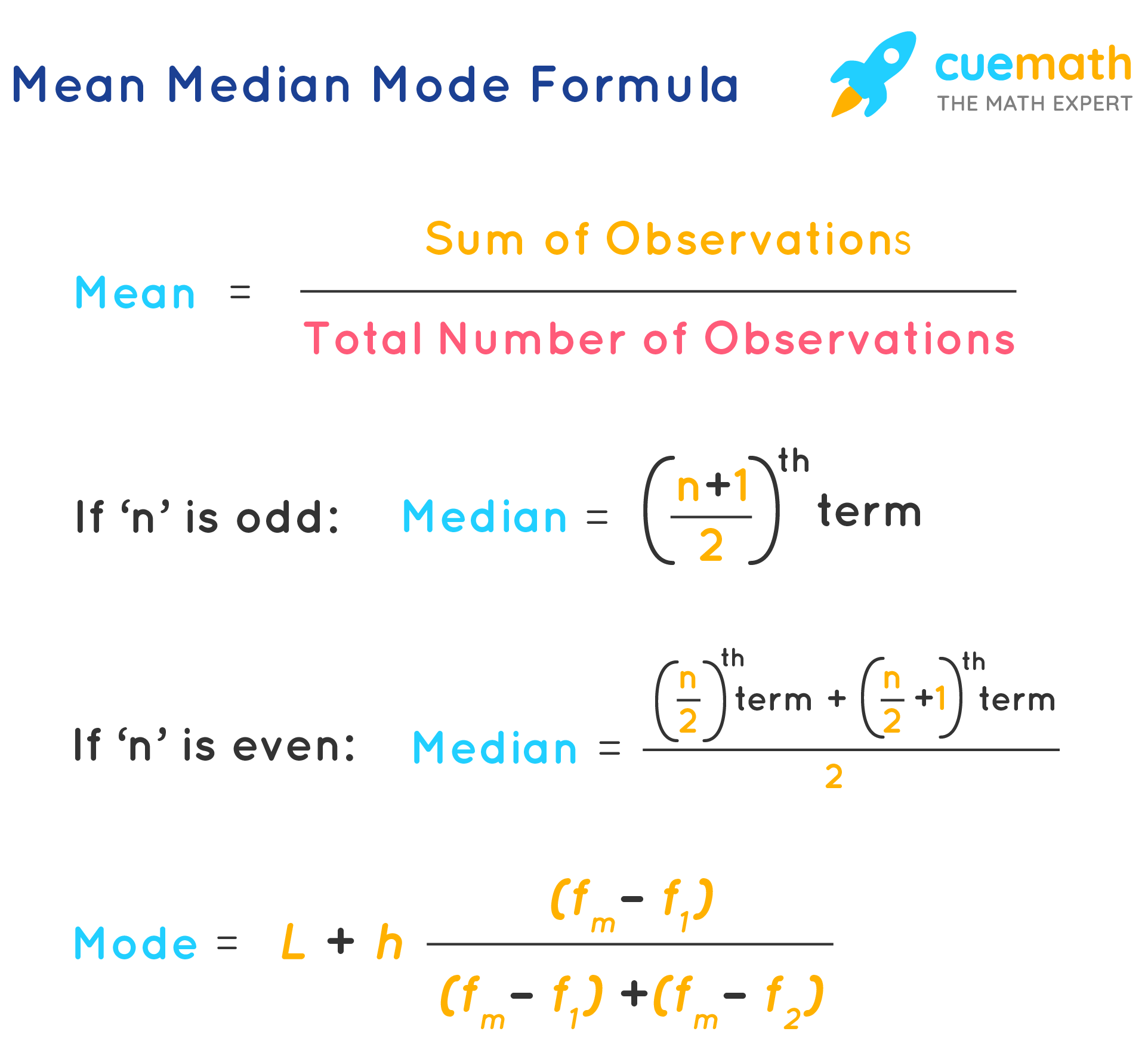 mean median mode formula