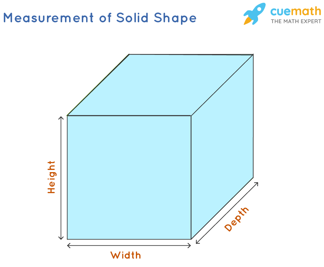 Measurement of Solid Shape