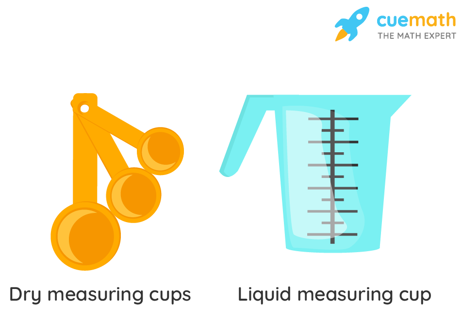 measuring cups - dry and liquid
