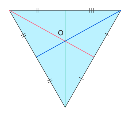 Medians of a Triangle and Centroid