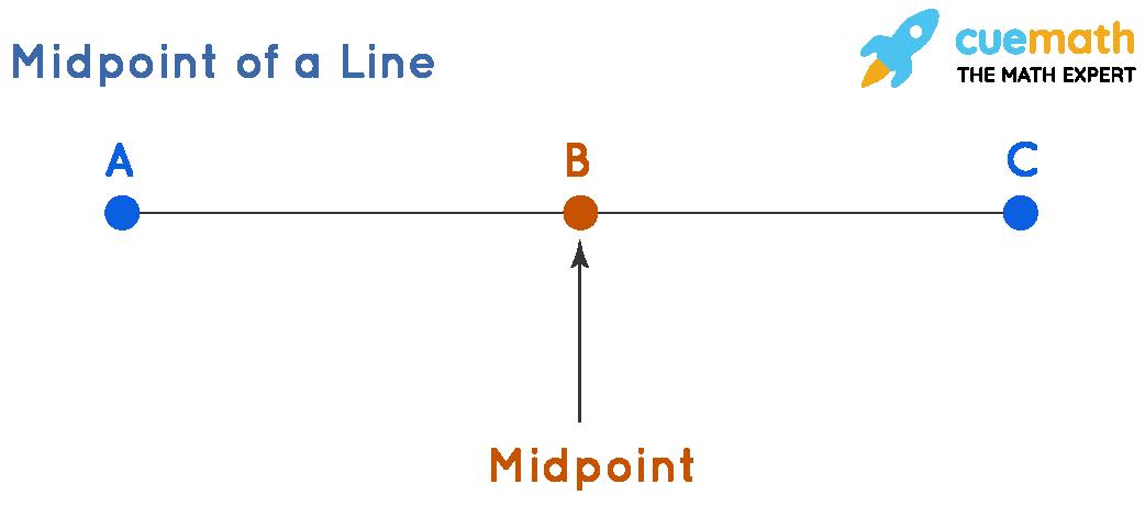 Midpoint Calculator