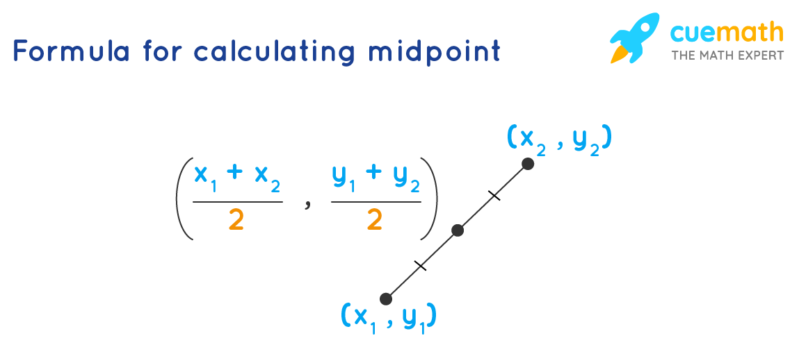 finding midpoint for the line joining two points