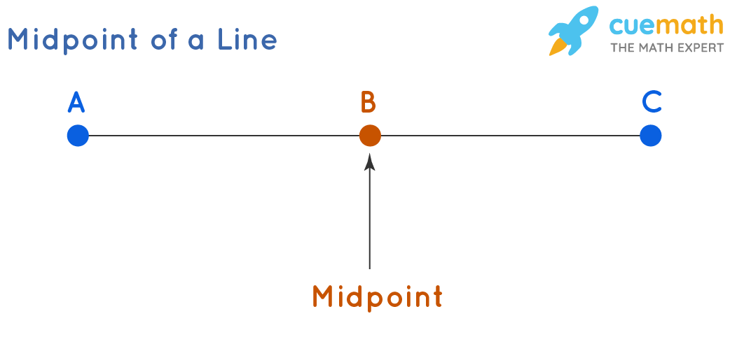 Midpoint of a Line