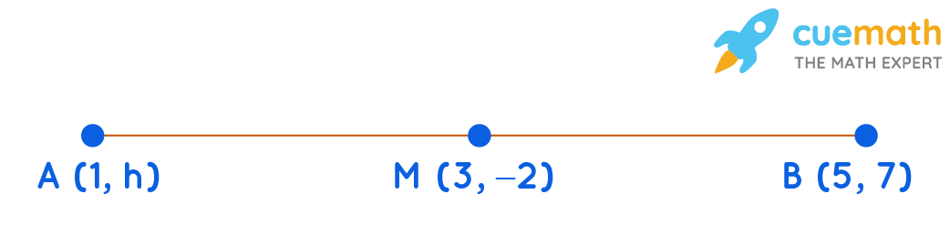 Example 2 of Midpoint