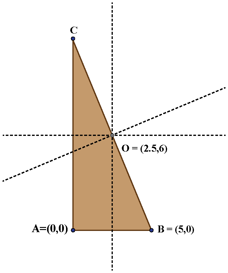The circumcenter of a triangle, right angle triangle circumcenter