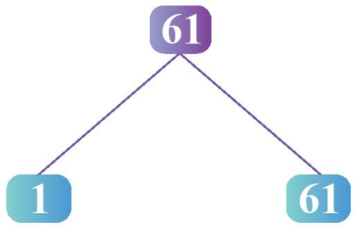 Prime factorization of 61