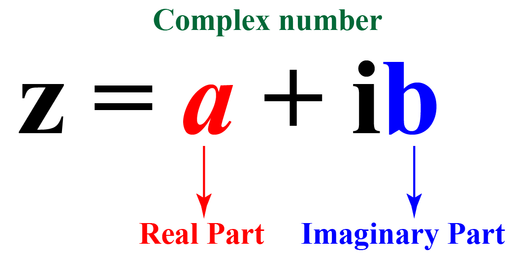 General form of complex number