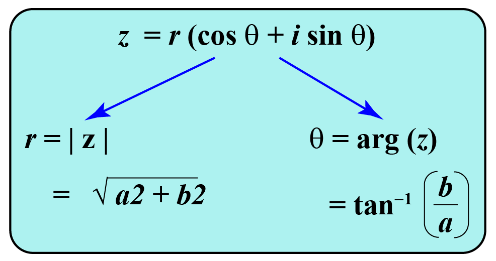 Modulus and argument of complex numbers